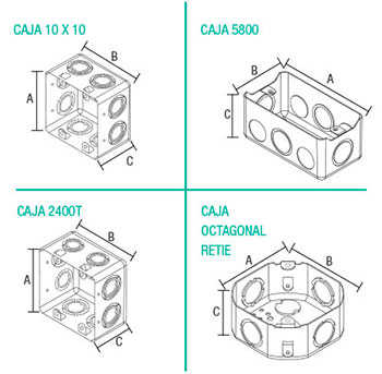 iso-cajas-metalicas