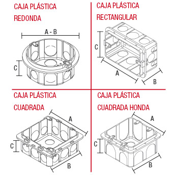 iso-cajas-plasticas_rojo